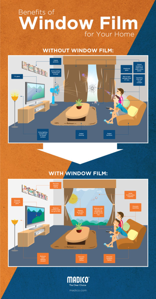 Benefits-of-Window-Film-for-Your-Home