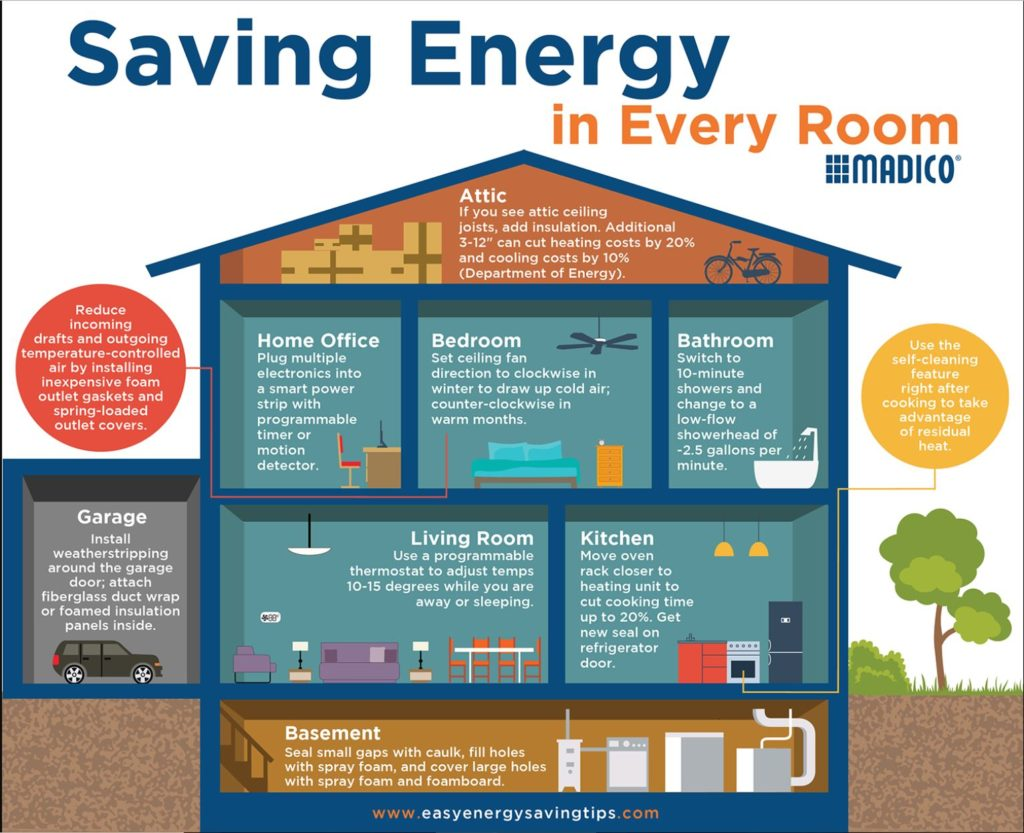 Easy Energy Saving Tips